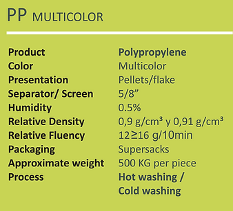 POLYPROPYLENE COLOR RANGE Tecnorem