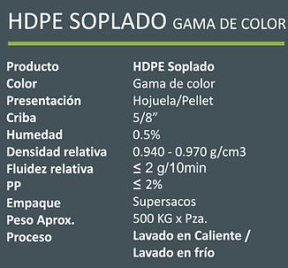 HDPE SOPLADO GAMA DE COLR Tecnorem