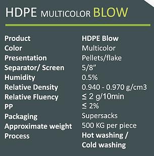 HDPE BLOW MULTICOLOR Tecnorem