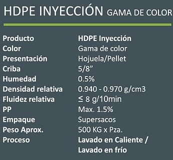HDPE INTECCION Tecnorem