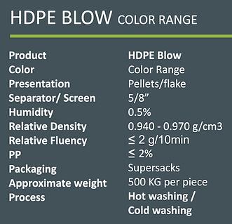HDPE BLOW COLOR RANGE Tecnorem