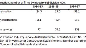 Fewer Large Contractors in Australia