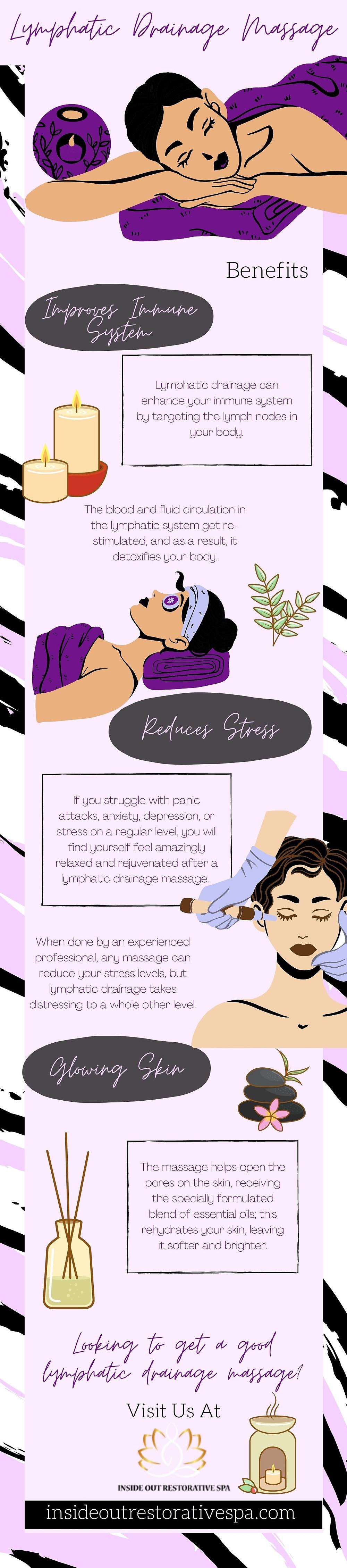 Lymphatic Drainage Massage - Infograph