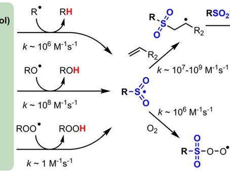 Our paper on the H-atom transfer reactivity of sulfinic acids has been published in Chemical Science