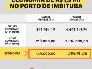 Porto de Imbituba economiza R$ 1,8 milhão com novo contrato de segurança e vigilância