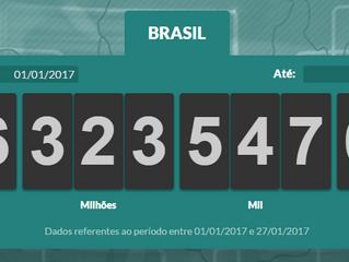 Impostômetro registra R$ 200 bilhões nesta sexta-feira