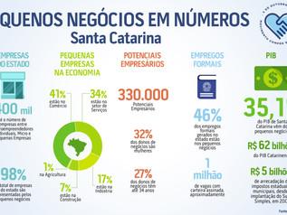 """""""Movimento Compre do Pequeno Negócio"""" fortalece a economia com empreendedorismo"""