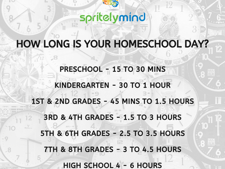 How Long is Your Homeschool Day?