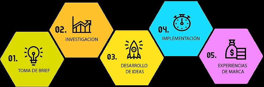 DESARROLLO CREATIVO BUHO CREATIVO MX