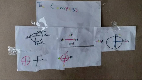 Orienteering, map reading and the compass