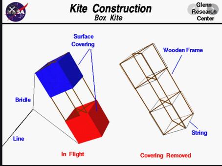 Kite designing for geometery, physics