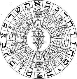 Hebrew Study Wheel.jpg