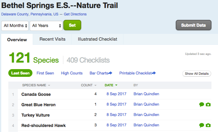 "eBird Hotspot Explorer on ""Last Seen"" View"
