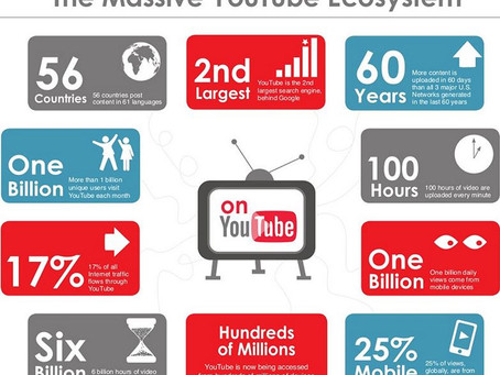10 Tips: Popular Youtube Channel