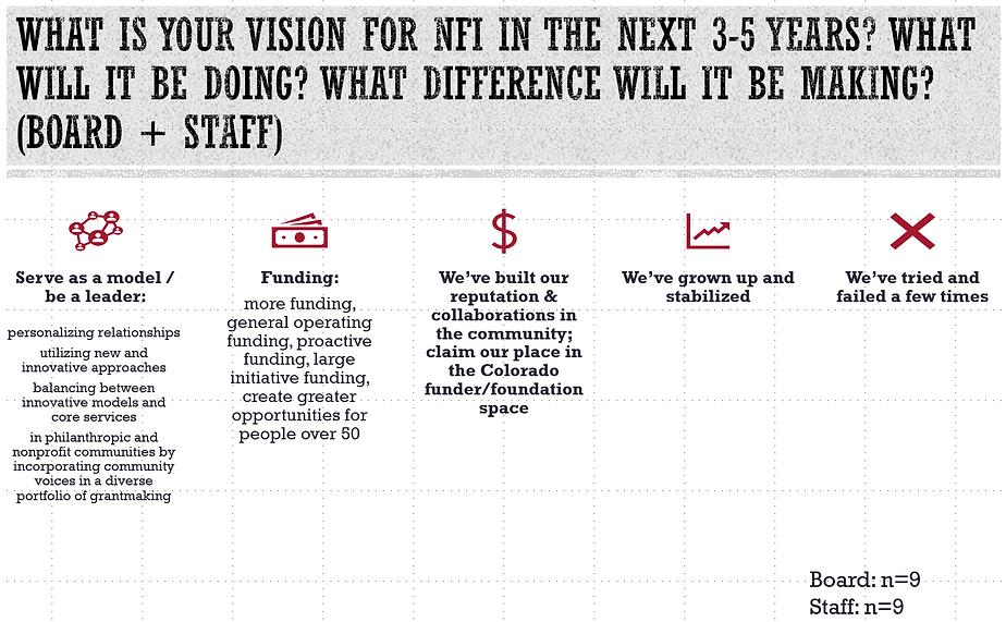 Vision Slide.png