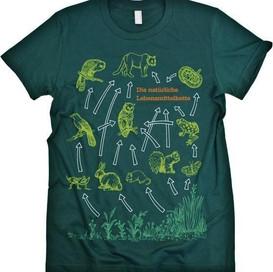 t-shirt-food-chain-science-t-shirt-1_102