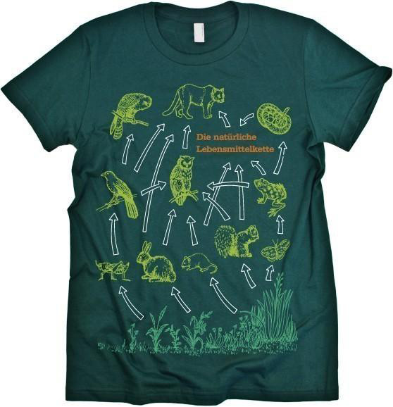 t-shirt-food-chain-science-t-shirt-1_102