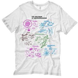 t-shirt-spectrum-of-microorganisms-t-shi