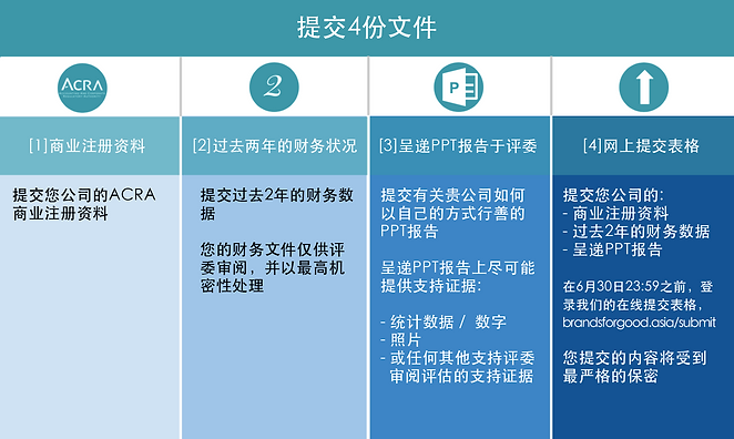4_Document_Submission_chinese.png