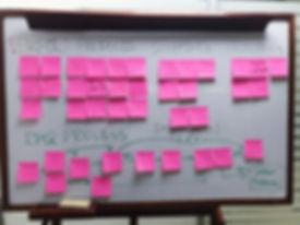 bot design thinking.JPG