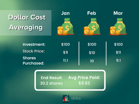 Dollar Cost Averaging: A Powerful Investment Strategy