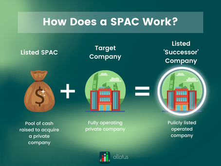 What You Should Know About Special Purpose Acquisition Companies (SPACs)?
