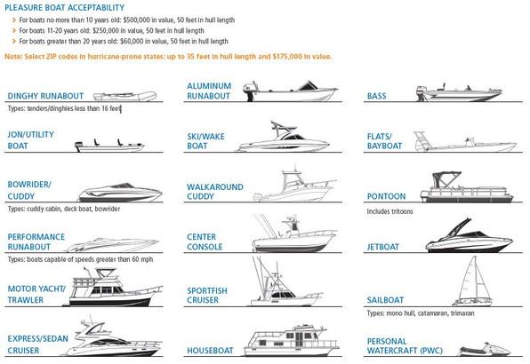 Pleasure Boats.JPG