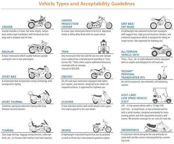 Motorcycle acceptable.JPG