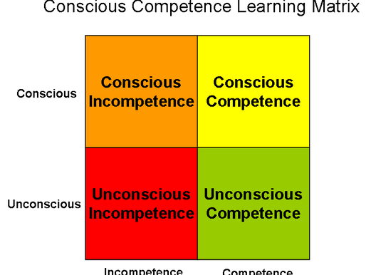 #32 - Unconscious competence is the new black, well Green.