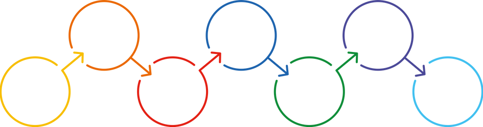 7 CIRCLES AdobeStock_301359005 [Converte