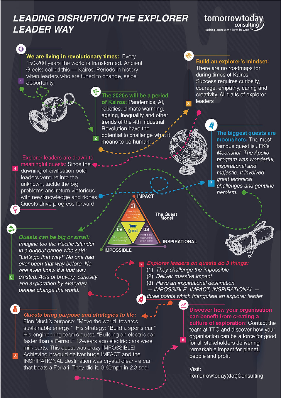 explorer Leadership Infographic 01.04.20