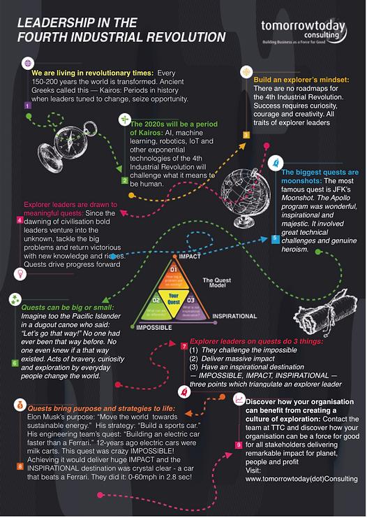 Explorer leadership infographic.png