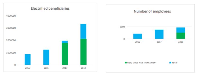 Graphe impact EN.PNG