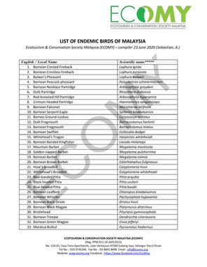 List of Endemic Malaysian Birds