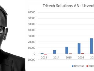 Trots pandemi - Nytt rekordår av Tritech Solutions