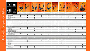 Headset Comparison Table