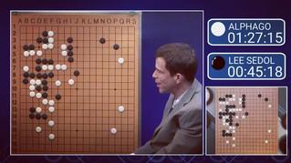 AlphaGo-Go-Go