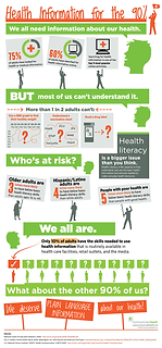Health_Literacy_Infographic.png