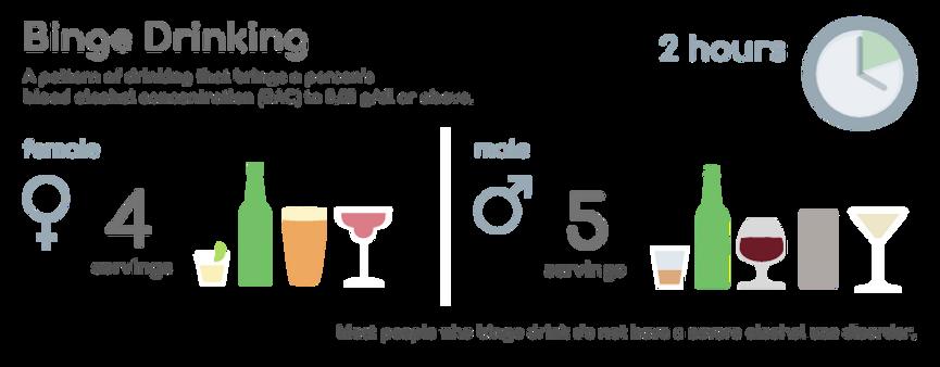 binge drinking.png