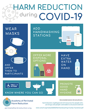 Harm Reduction and COVID-19.png