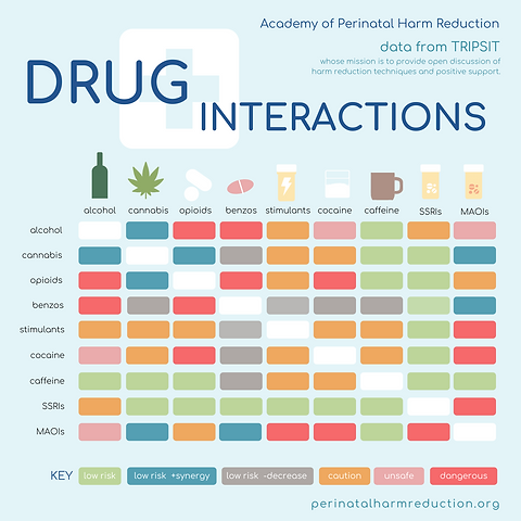 drug interactions - 1500 px.png