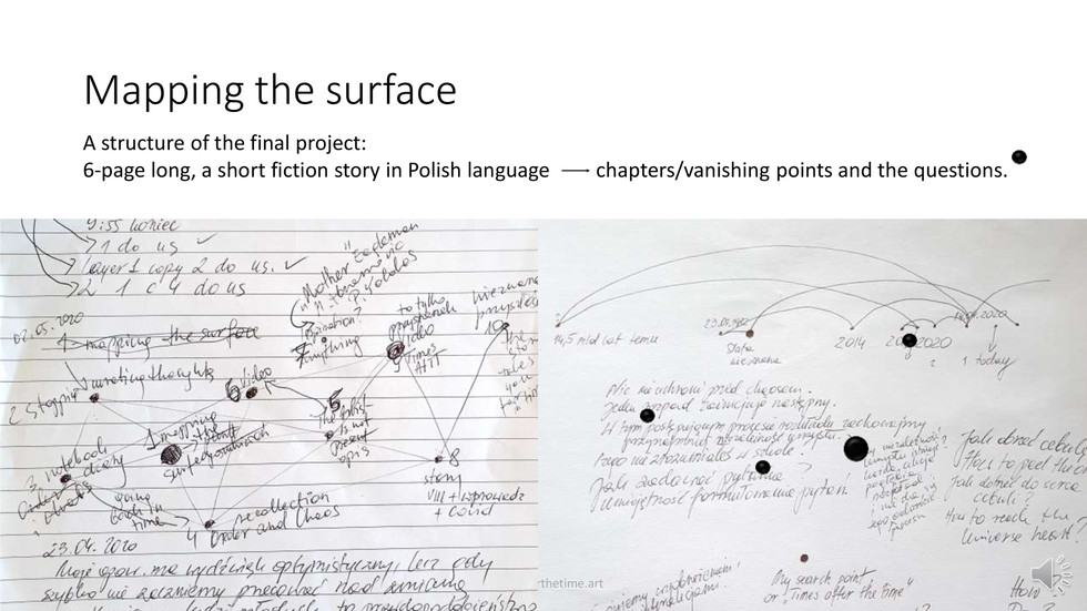 Mapping the Surface