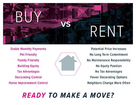 Rent vs Buy Template 2