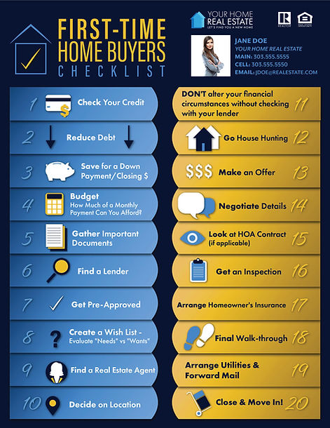 First Time Home Buyer Checklist Infographic