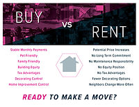 Rent vs Buy 2