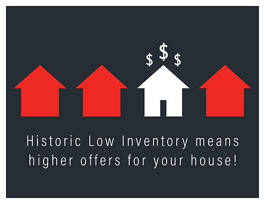 Low Inventory Template 1