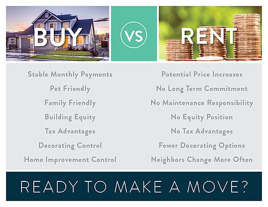 Rent vs Buy Template 1