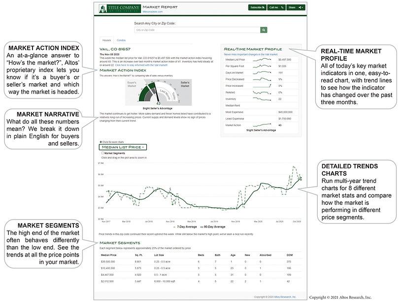 ALTOS Report sample