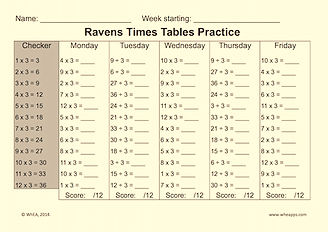Download daily tables practice sheets