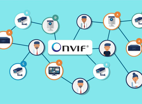 ONVIF, RTSP protokoll használata